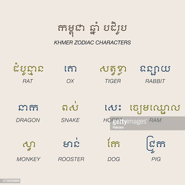 ilustraciones, imágenes clip art, dibujos animados e iconos de stock de khmer zodiac caracteres serie iconos-color - ram animal