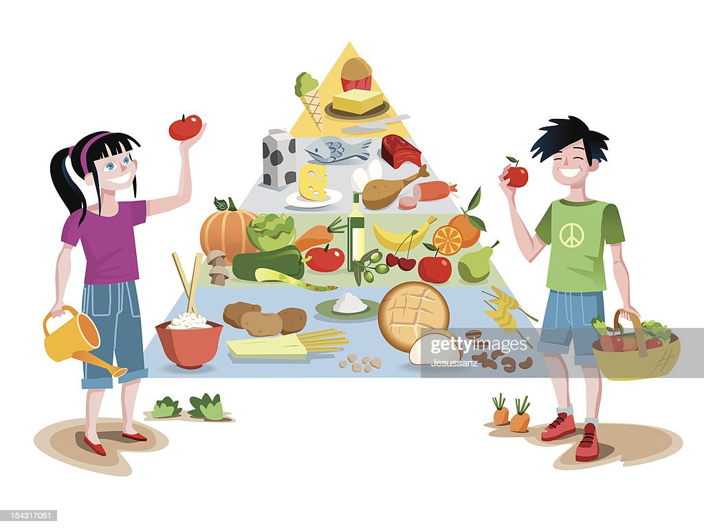 Kids and food guide pyramid