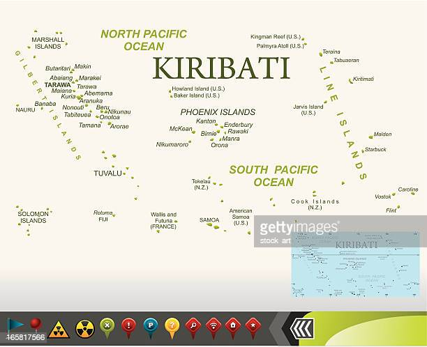 Kiribati map with navigation icons