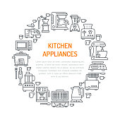 Kitchen small appliances equipment banner illustration. Vector line icon of household cooking tools blender mixer, coffee machine, microwave, toaster. Electronics circle template with place for text