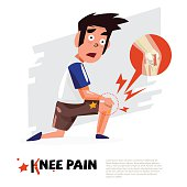knee pain. character design with icon. - vector