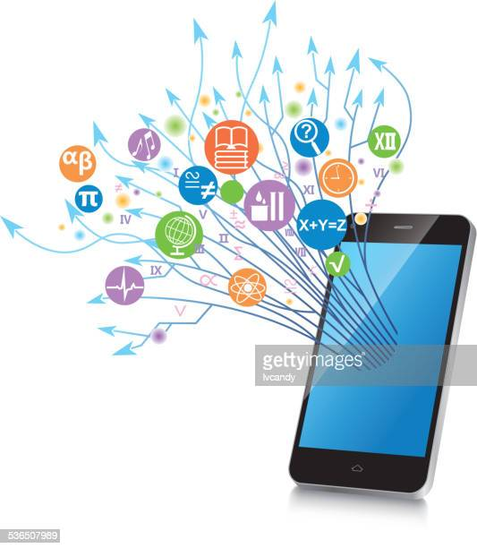 Knowledge in mobile phone