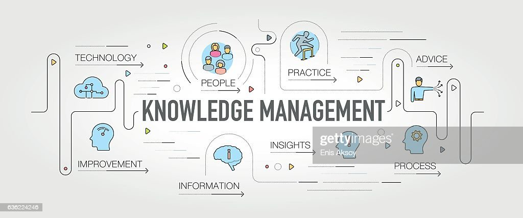 Knowledge Management banner and icons : stock illustration