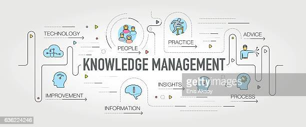 Knowledge Management banner and icons