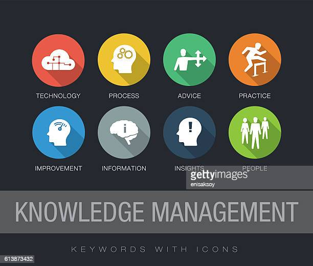 Knowledge Management keywords with icons