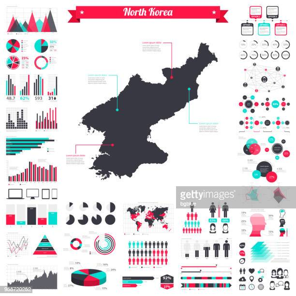 Korea North map with infographic elements - Big creative graphic set