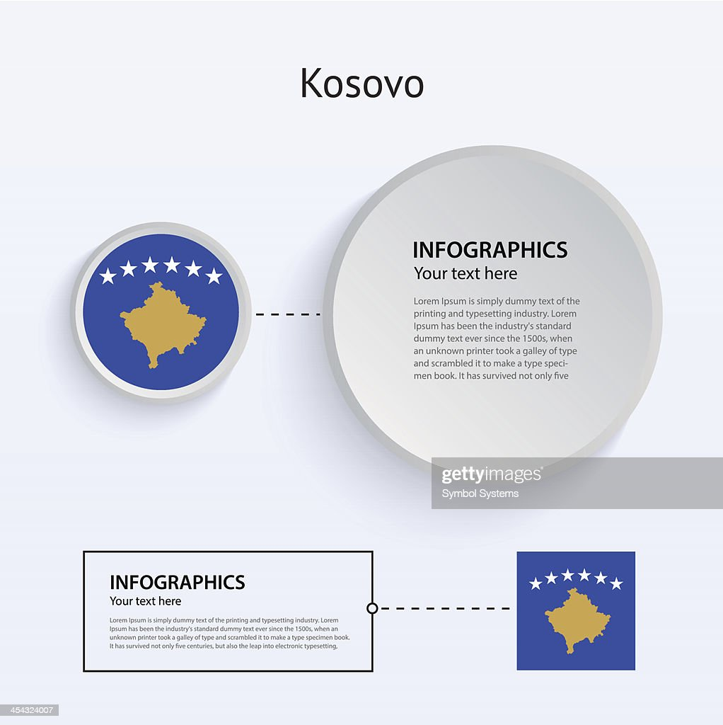 Kosovo Country Set of Banners.