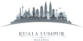 Kuala Lumpur Malaysia city skyline silhouette