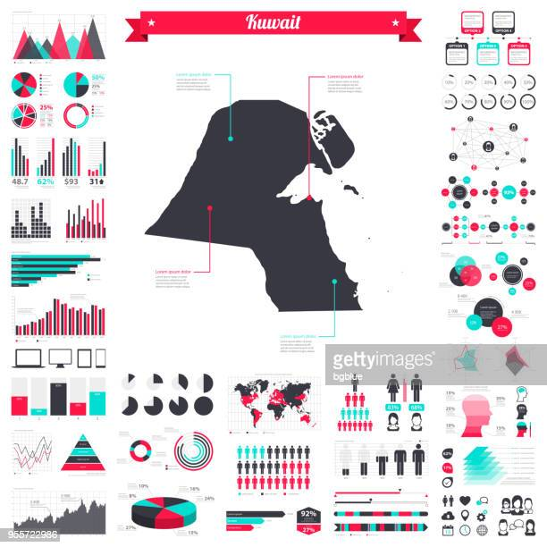 kuwait map with infographic elements - big creative graphic set - kuwait stock illustrations, clip art, cartoons, & icons
