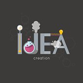 Lab Ideas.The creation of creative ideas.Development  Creative process