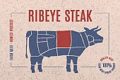 Label for meat with text Ribeye Steak