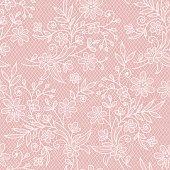 Lace Seamless Pattern.