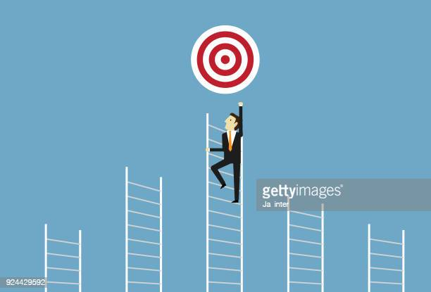 Ladder leading and target