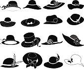 Ladies hat icons set