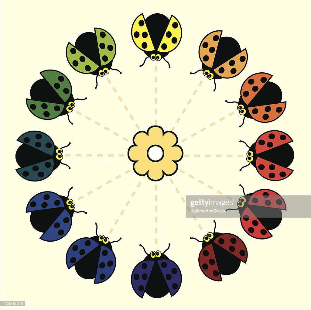 Ladybug Color Wheel Vector Art
