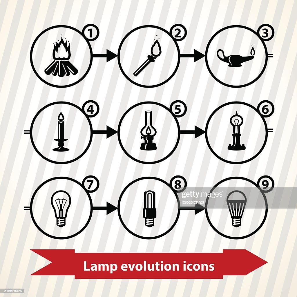 Lamp evolution icons