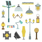 Lamps styles design electricity classic light furniture, different types electric