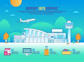 Landscape airport infographic vector.