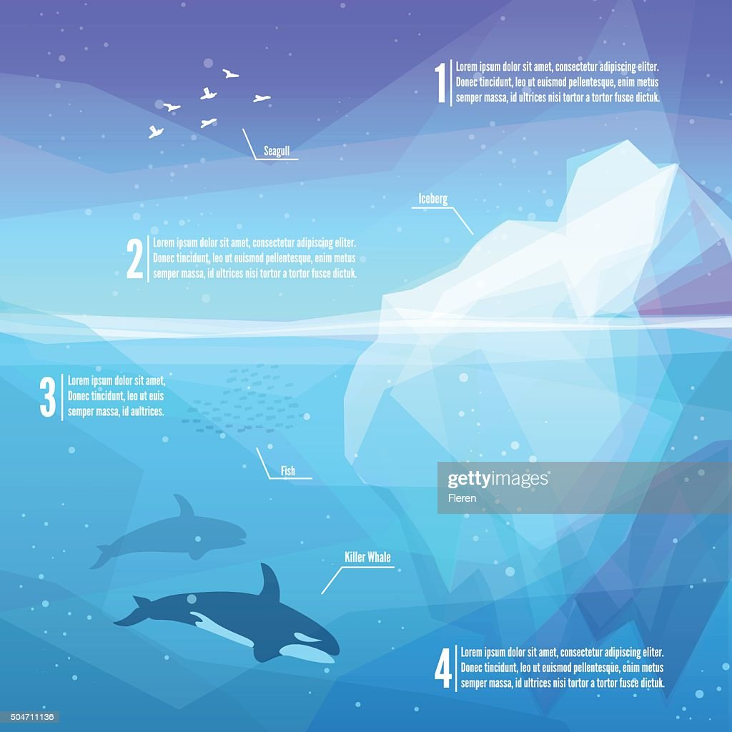 Landscape of northern and Antarctic life. Underwater infographics.