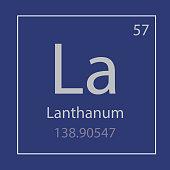 Lanthanum La chemical element icon