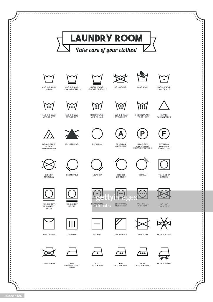 Laundry symbols poster