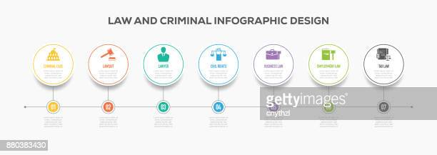 Law and Criminal Infographics Timeline Design with Icons