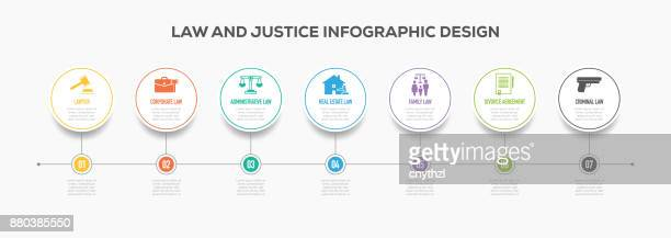 recht und gerechtigkeit infografiken timeline design mit symbolen - crime or recreational drug or prison or legal trial stock-grafiken, -clipart, -cartoons und -symbole