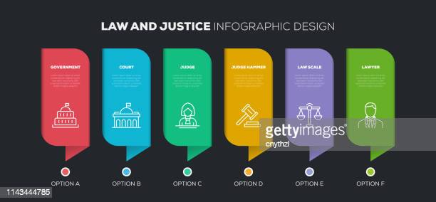 Law and Justice Related Infographic Design