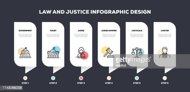 ilustrações de stock, clip art, desenhos animados e ícones de law and justice related line infographic design - crime or recreational drug or prison or legal trial