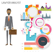 Lawyer Analyst with Diagram