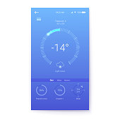 Layout for Winter weather mobile apps with temperature, humidity and wind sensor. UI of mobile app page of weather. GUI design for responsive website or applications. 3D illustration isolated on white