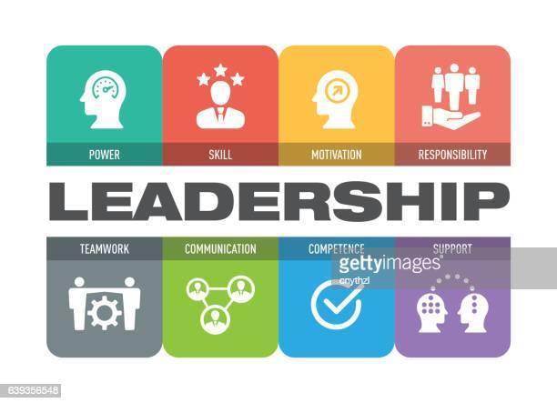 stockillustraties, clipart, cartoons en iconen met leadership icon set - verantwoordelijkheid