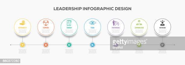 illustrations, cliparts, dessins animés et icônes de leadership infographie timeline design avec des icônes - thérapie alternative