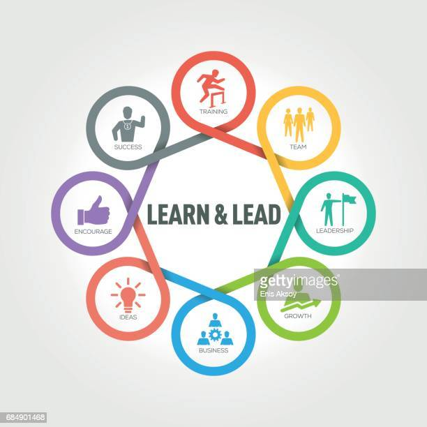 Learn and Lead infographic with 8 steps, parts, options