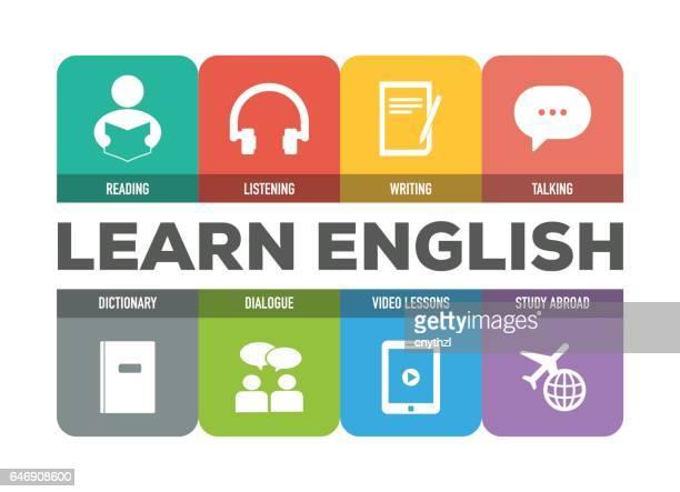 Lernen Englisch Icon-Set