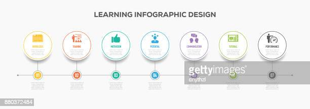 Learning Infographics Timeline Design with Icons