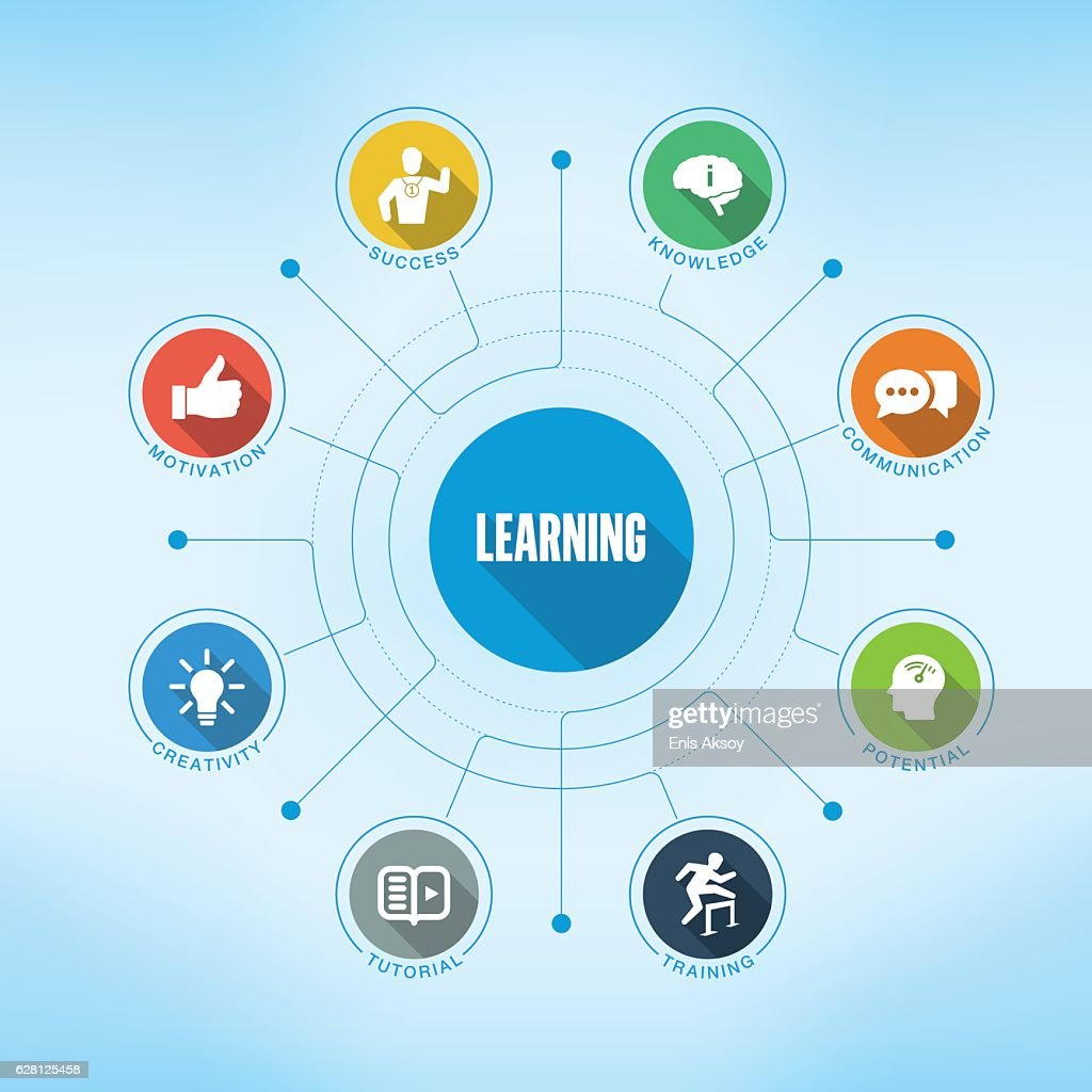 Learning keywords with icons : stock illustration