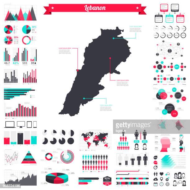 lebanon map with infographic elements - big creative graphic set - lebanon country stock illustrations