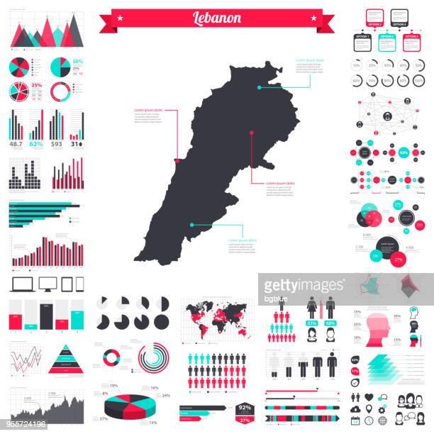 lebanon map with infographic elements - big creative graphic set - lebanon stock illustrations