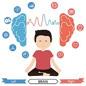 Left and right brain functions. Benefits of meditation.