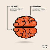left and right brain sign for business ideas