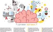 Left and right brain vector fun illustration. Modern minimalistic style.
