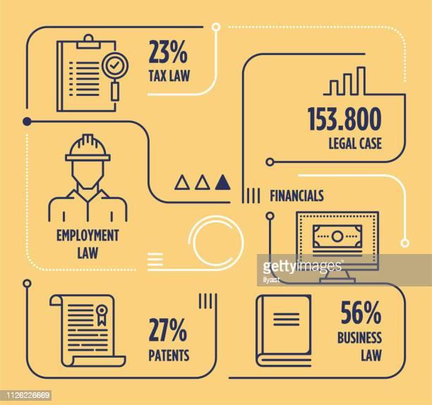 aktivismus linie infografik mit symbolen - prozess stock-grafiken, -clipart, -cartoons und -symbole