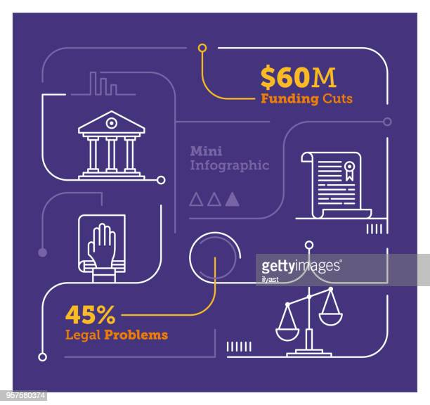Legal System Mini Infographic