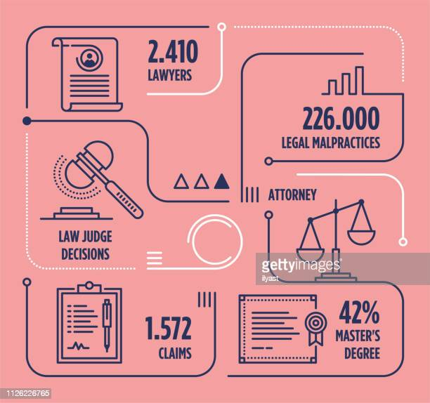 legal systems line infographic with icons - assertiveness stock illustrations, clip art, cartoons, & icons