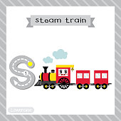 Letter S lowercase tracing. Steam Train