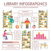 Library Infographics Banner Card. Vector