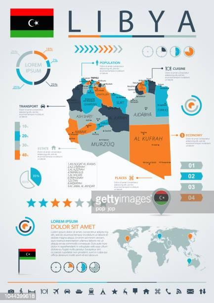 12-リビア - ブルー オレンジ インフォ グラフィック 10 - ミスラタ点のイラスト素材/クリップアート素材/マンガ素材/アイコン素材