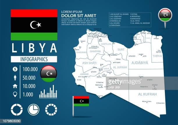 stockillustraties, clipart, cartoons en iconen met 39 - libië - donkere murena bg infographic q10 - libië