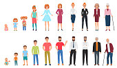 Life cycles of man and woman. People generations. Human growth concept vector illustration.